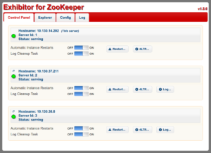 Exhibitor for ZooKeeper