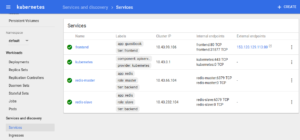 Kubernetes Dashboard Services - guestbook